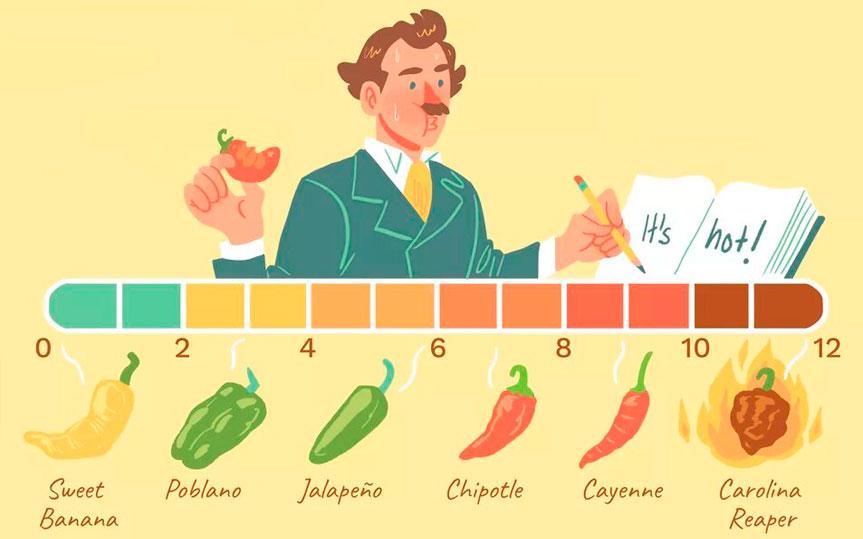 ¿Cómo medir el grado de picante de los alimentos?