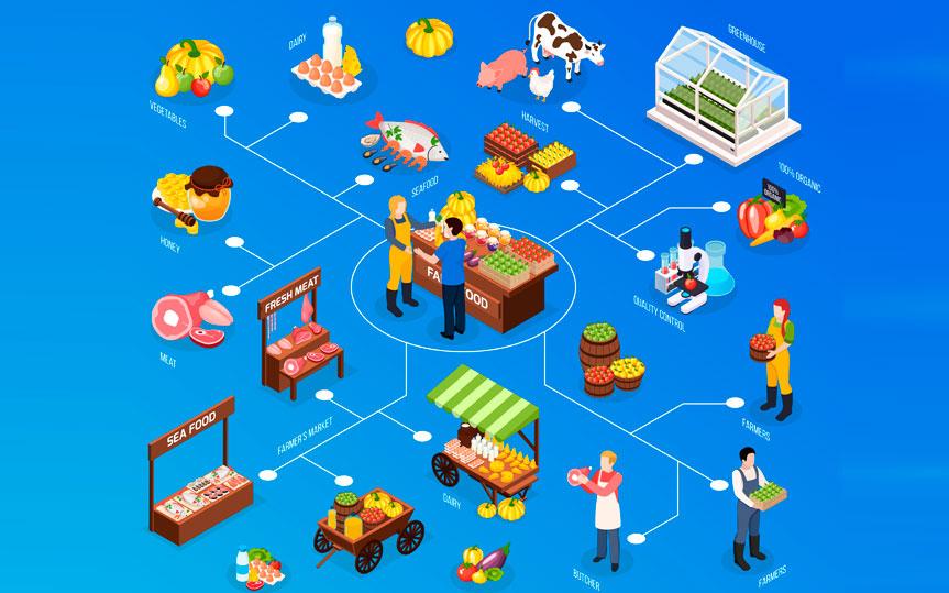¿Cómo es el consumo colaborativo en España? Unión de consumidores y productores